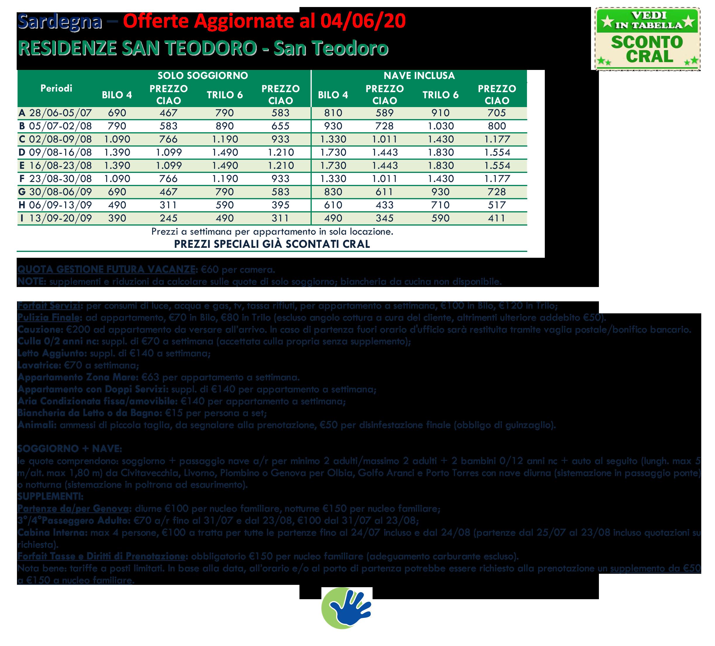 offerte 2020 Residenze San Teodoro 2020